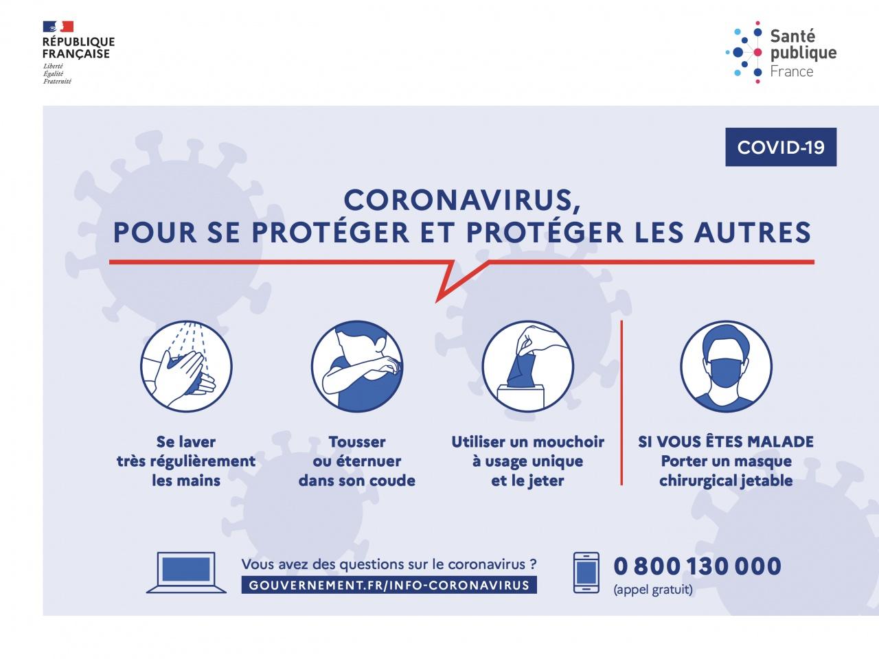 Coronavirus, des gestes simples pour se protéger et protéger les autres